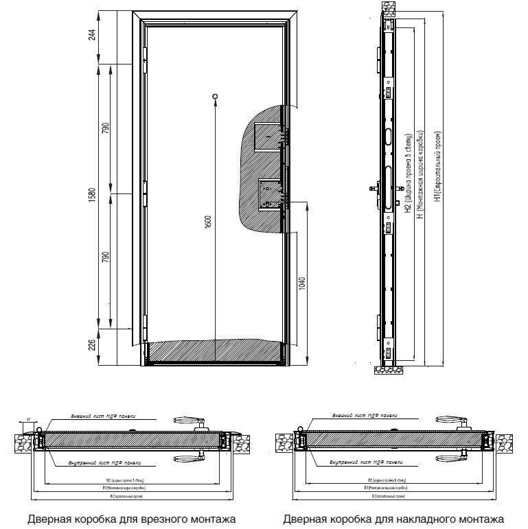 дверь входная металлическая габариты